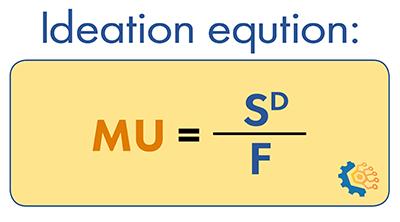 Ideation equation